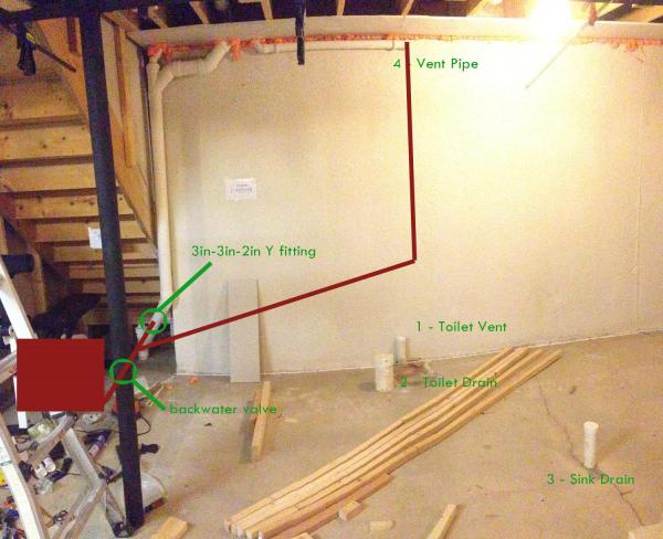 Add Basement Sink Drain To Existing, How To Vent A Bathroom In The Basement